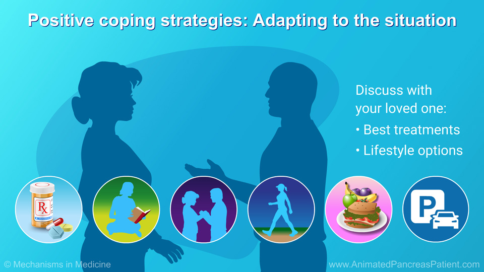 Positive coping strategies: Adapting to the situation