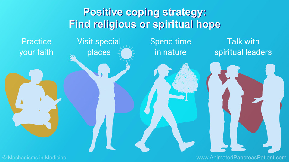 Positive coping strategy: Find religious or spiritual hope