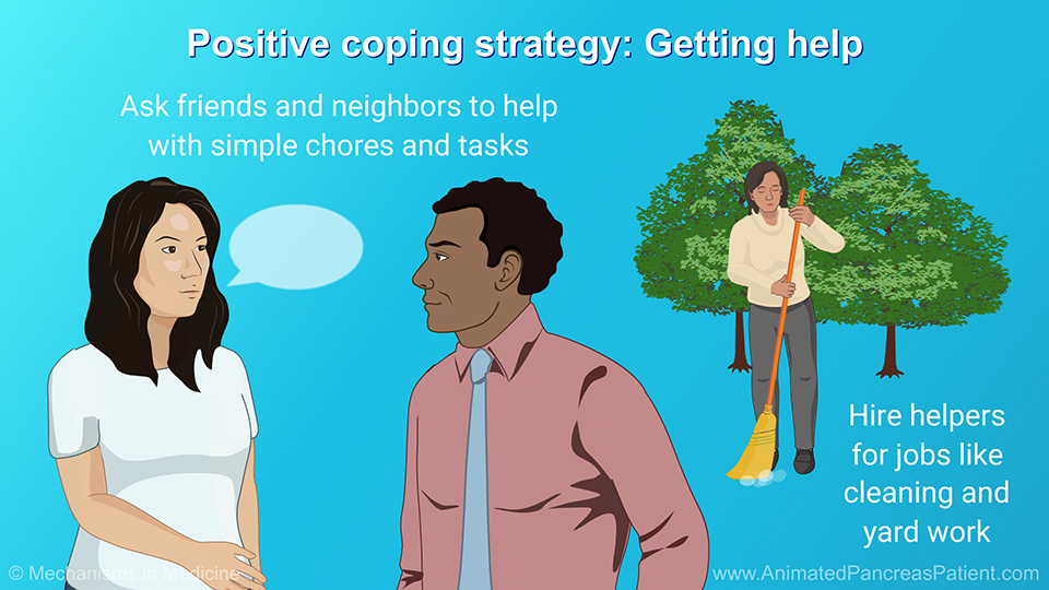 Positive coping strategy: Getting help