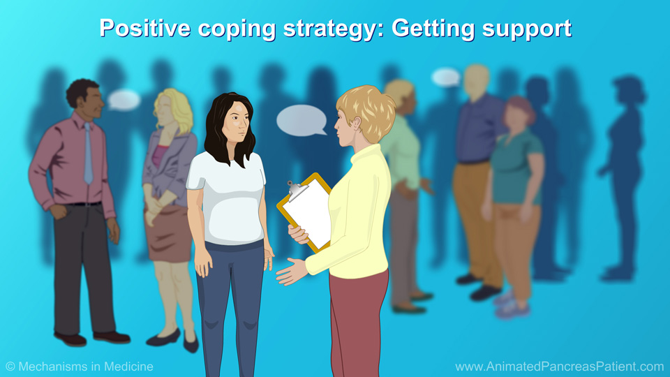 Positive coping strategy: Getting support