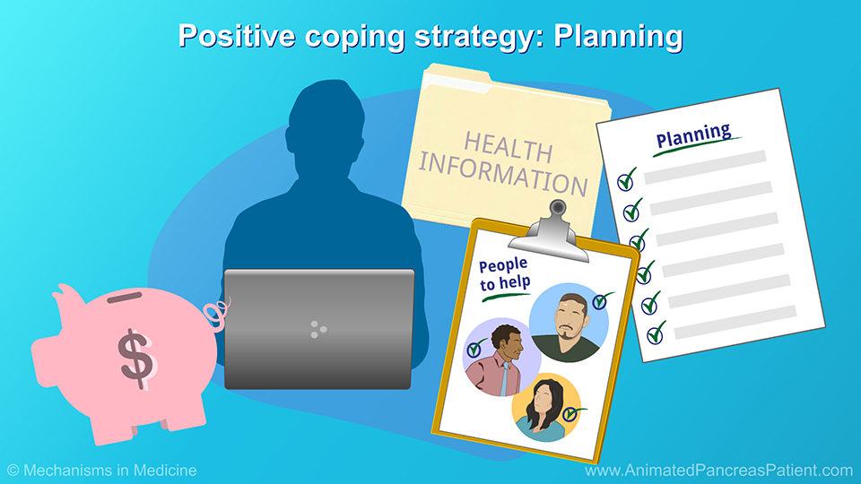 Positive coping strategy: Planning