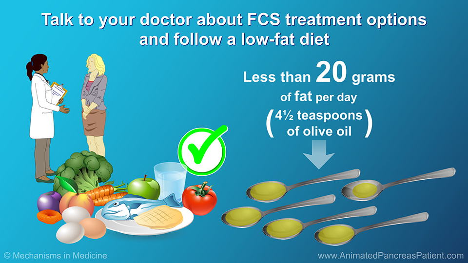 Talk to your doctor about FCS treatment options and follow a low-fat diet