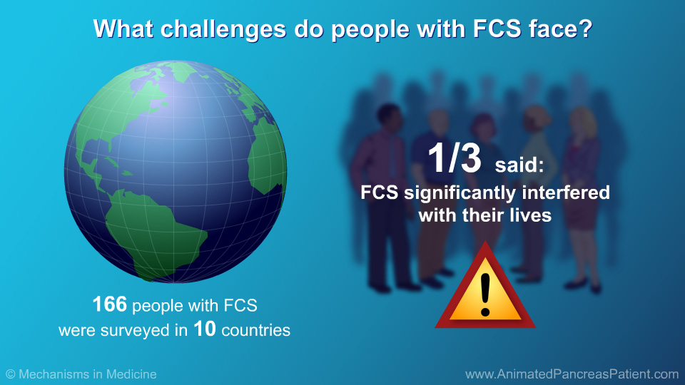 What challenges do people with FCS face? - 1