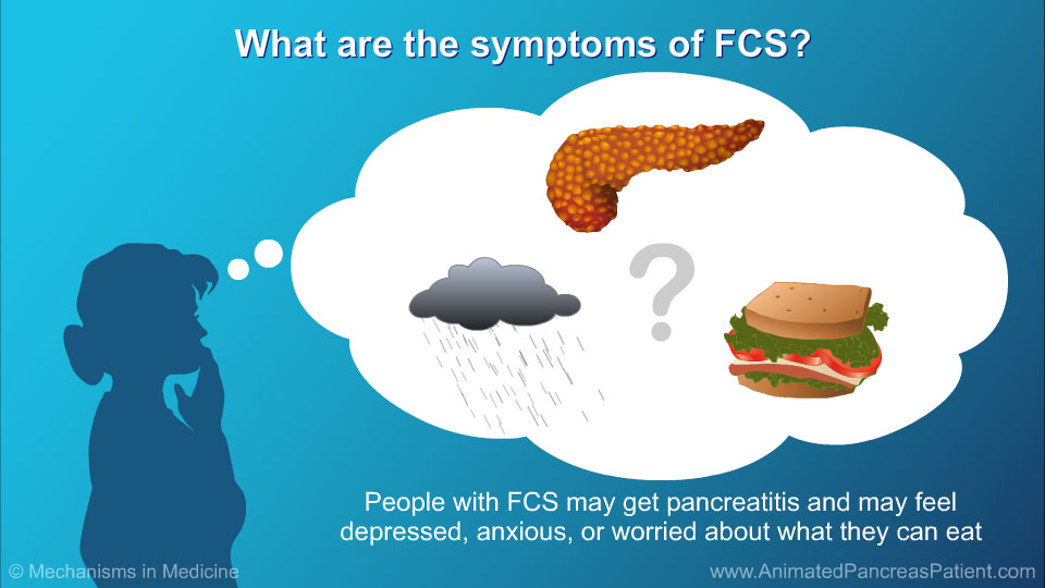 What are the symptoms of FCS? - 4