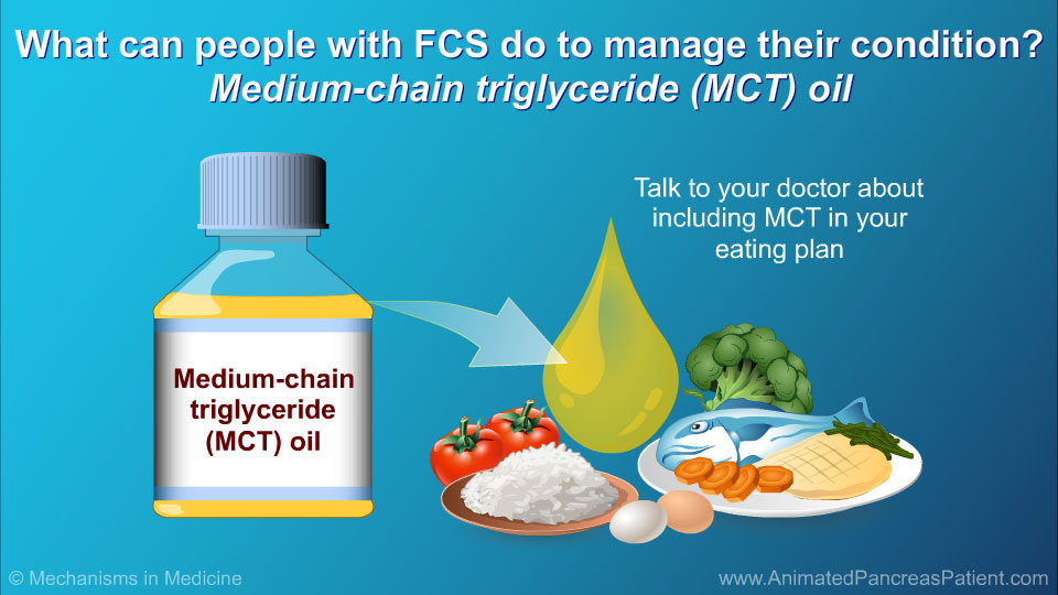 What can people with FCS do to manage their condition? - Medium-chain triglyceride (MCT) oil