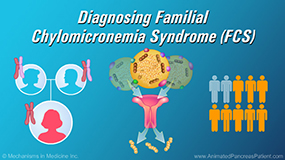Animation - Diagnosing Familial Chylomicronemia Syndrome (FCS)